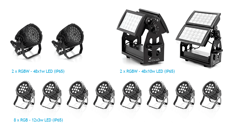 IP-Weather-pack